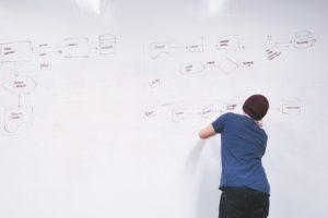 sap vállalatirányítási rendszer